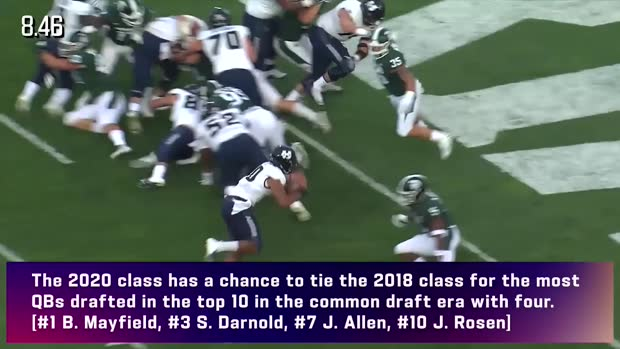 2020 NFL Draft guide in 60 seconds