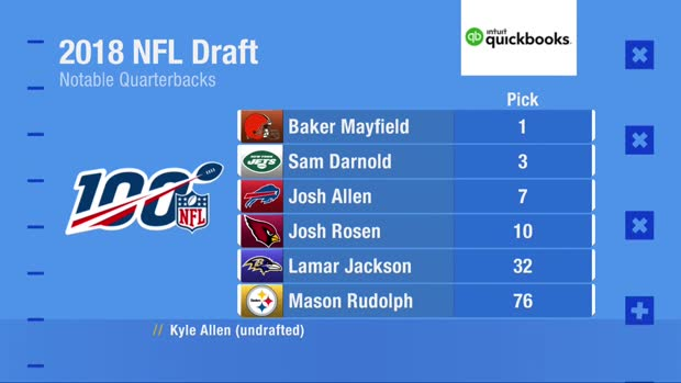 'Good Morning Football' crew redrafts the 2018 QB draft class
