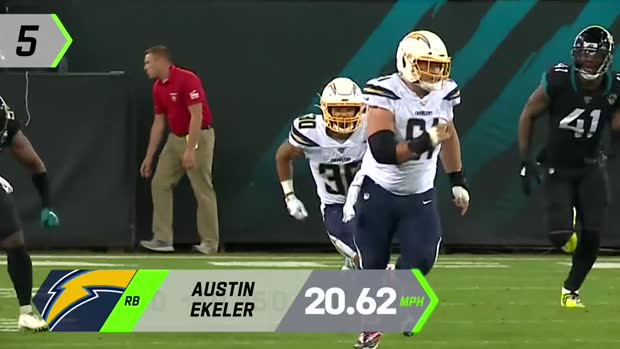 Top 5 fastest players of Week 14
