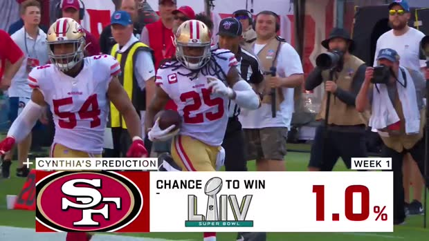 Game Theory: How the San Francisco 49ers' Super Bowl chances have changed since Week 1