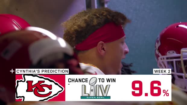 Game Theory: How Kansas City Chiefs' Super Bowl chances have changed since Week 1