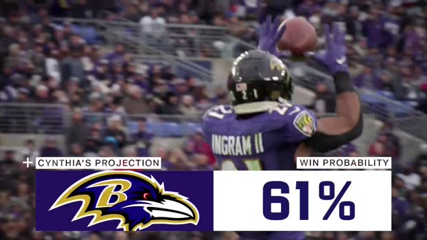 Game Theory: Week 12 win probabilities, score projections