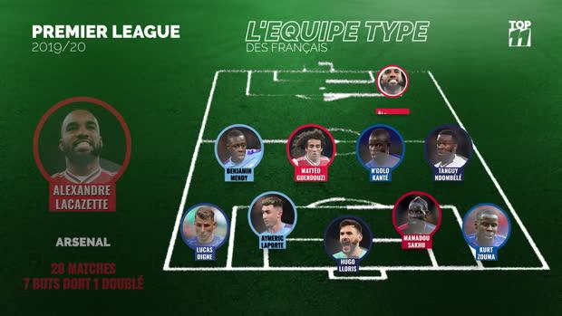 Premier League - L'équipe type des Français en 2019/20