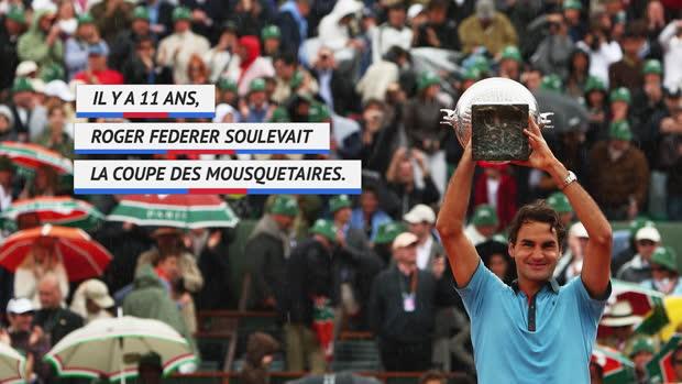 Basket : Roland-Garros - Il y a 11 ans, Federer soulevait la Coupe des Mousquetaires