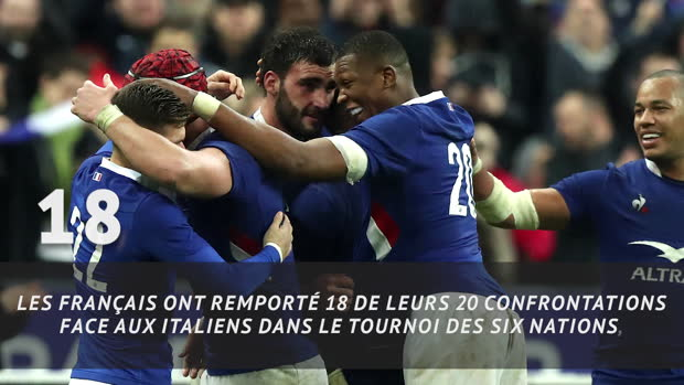 RUGBY : RUGBY - Six Nations - 2e j. - France-Italie en chiffres