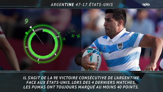 Groupe C : Groupe C - 5 choses à retenir d'Argentine vs. États-Unis