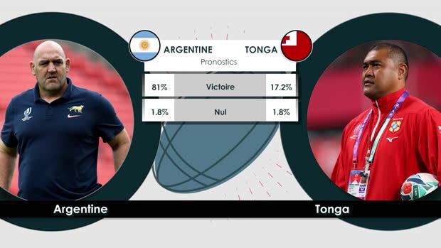 Face à Face - Argentine vs. Tonga