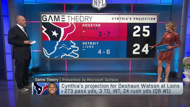 Cynthia Frelund reveals her Game Theory projections for Thanksgiving Day