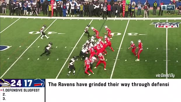 What We Learned: Ravens vs. Bills | Week 14